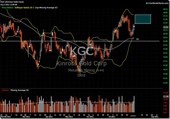 KGC 2011-08-03
