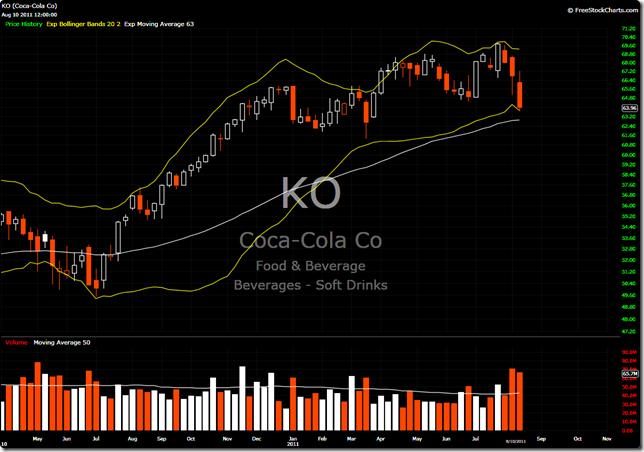 KO 2011-08-10