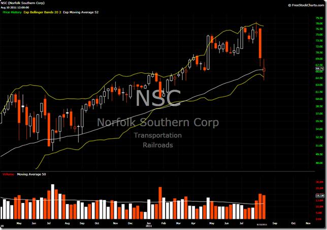 NSC 2011-08-10