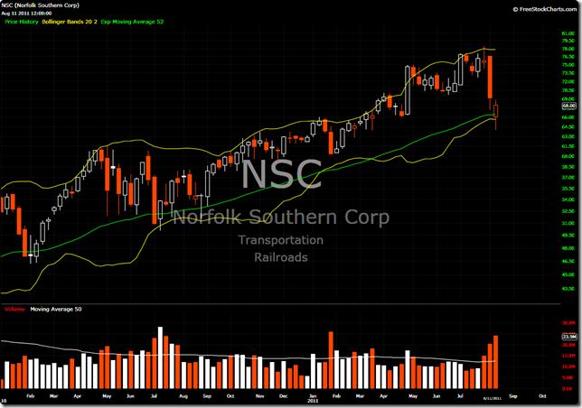 NSC 2011-08-11