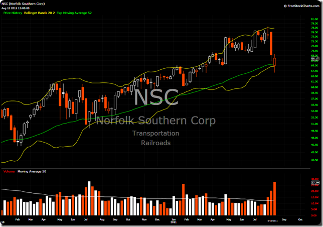 NSC Weekly