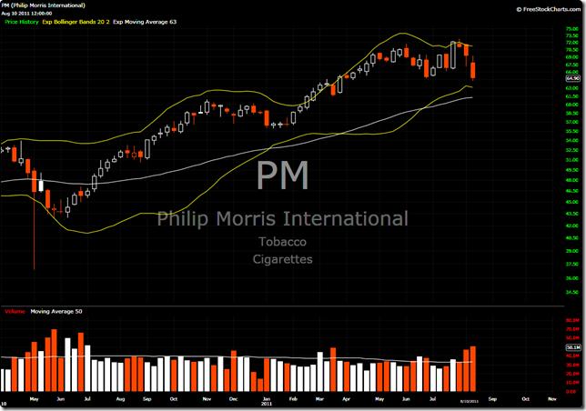 PM 2011-08-10
