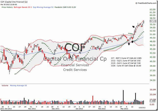 COF 2012-03-26