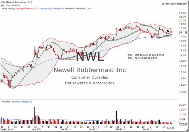 NWL 2012-03-27