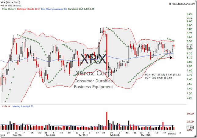 XRX 2012-03-27